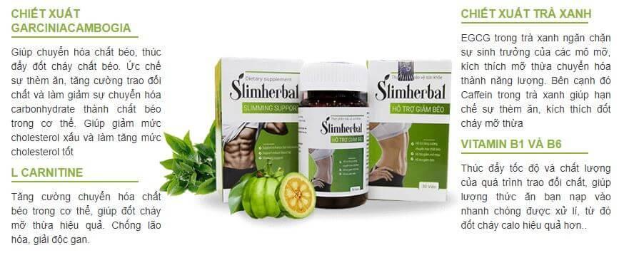 thành phần của Slim herbal