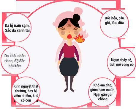 Dấu hiệu mất cân bằng nội tiết tố nữ