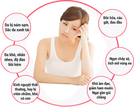 Nội tiết tố nữ là gì? Có nên uống thuốc nội tiết tố không?