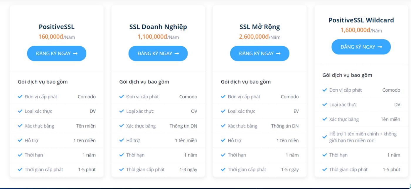 [Góc review] Đánh giá dịch vụ tại Vietnix 4
