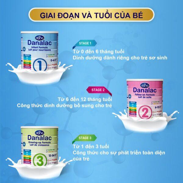 Sữa Bột DANALAC Số 1 - Hộp 400g 1