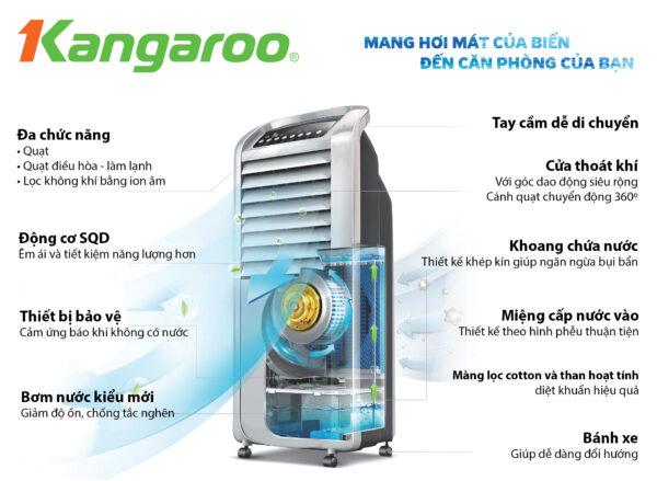 Máy làm mát không khí Kangaroo model KG50F07 1